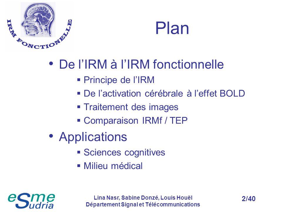/402 Plan De lIRM à lIRM fonctionnelle Principe de lIRM De lactivation cérébrale à leffet BOLD Traitement des images Comparaison IRMf / TEP Applicatio