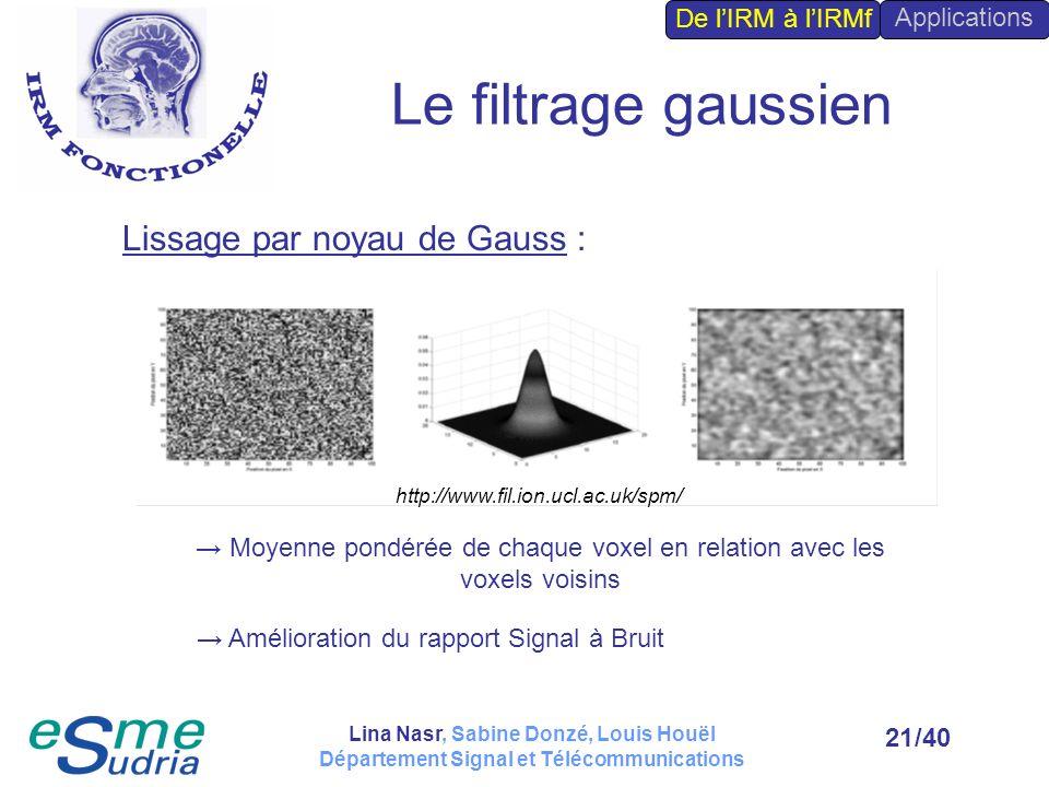 /4021 Le filtrage gaussien Lissage par noyau de Gauss : Moyenne pondérée de chaque voxel en relation avec les voxels voisins Amélioration du rapport S