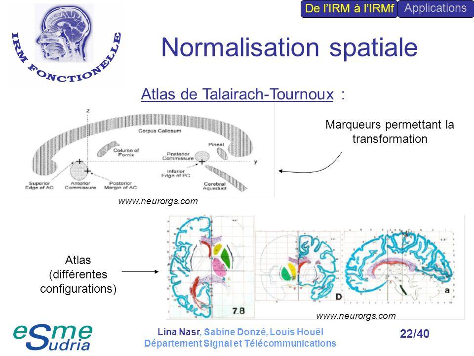 /4022 Normalisation spatiale Atlas de Talairach-Tournoux : Marqueurs permettant la transformation Atlas (différentes configurations) De lIRM à lIRMf A