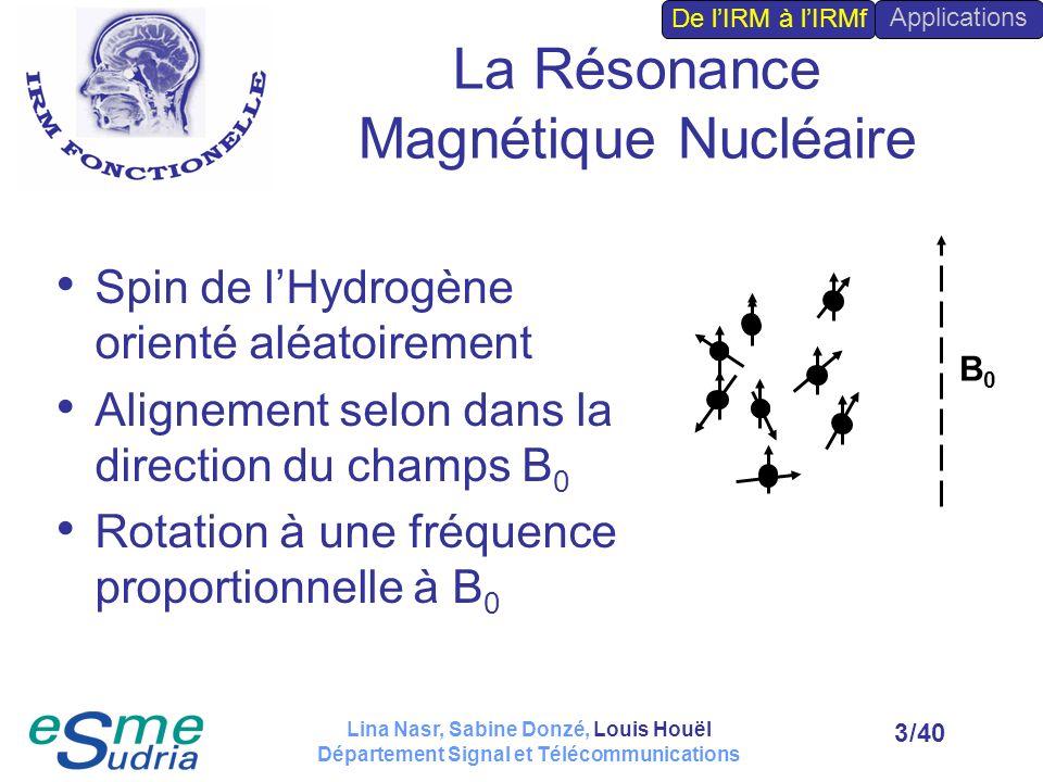 /403 La Résonance Magnétique Nucléaire Spin de lHydrogène orienté aléatoirement Alignement selon dans la direction du champs B 0 Rotation à une fréque