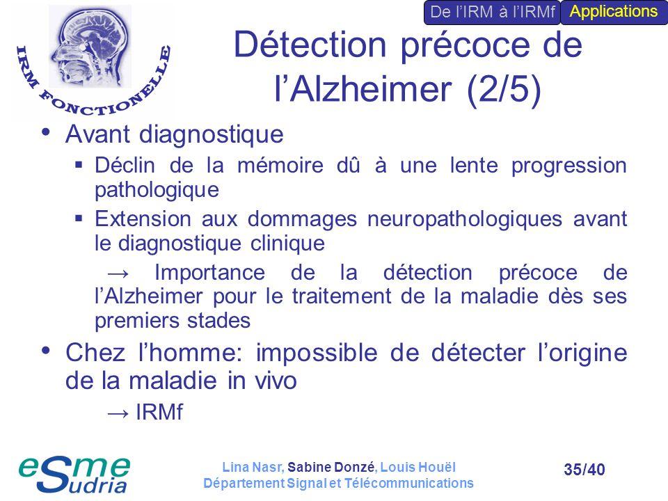 /4035 Détection précoce de lAlzheimer (2/5) Avant diagnostique Déclin de la mémoire dû à une lente progression pathologique Extension aux dommages neu