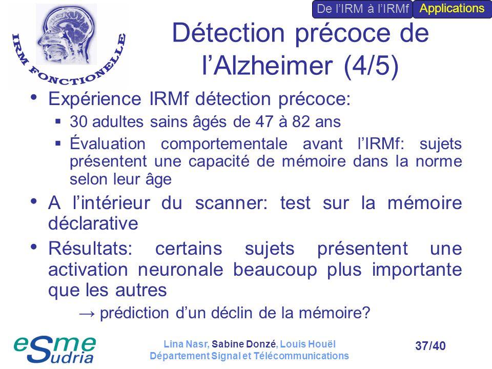 /4037 Détection précoce de lAlzheimer (4/5) Expérience IRMf détection précoce: 30 adultes sains âgés de 47 à 82 ans Évaluation comportementale avant l