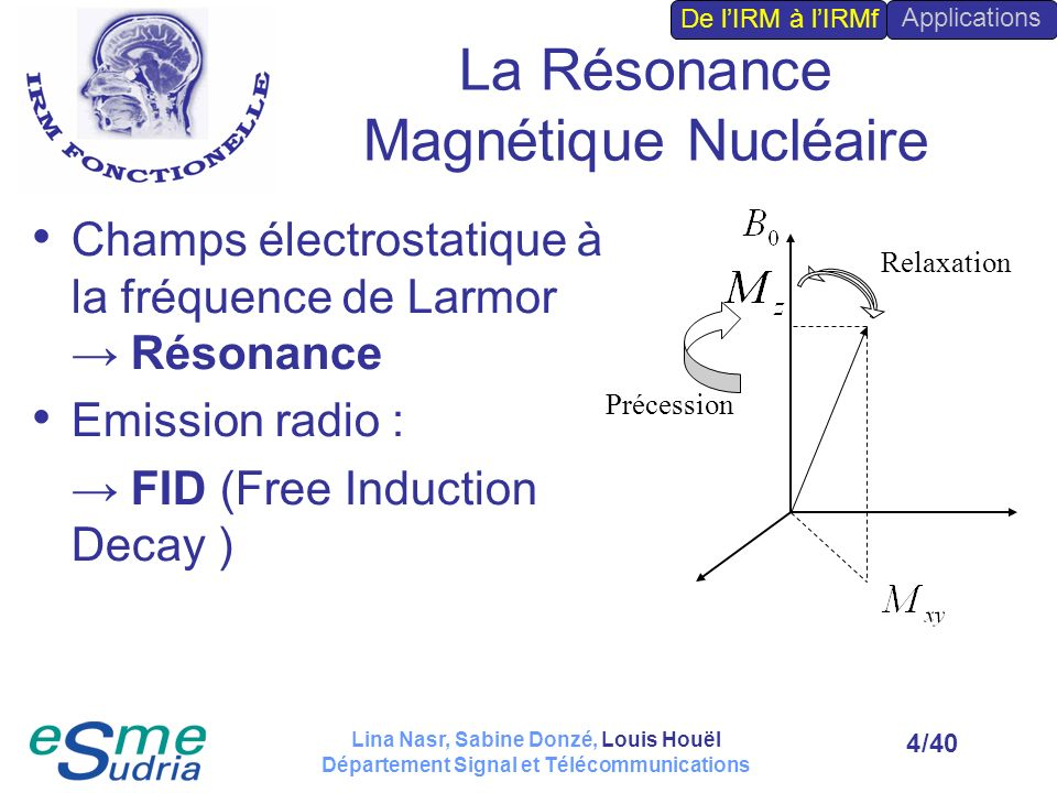 /4025 Comparaison TEP / IRMf (1/2) TEPIRMf Type de techniqueInvasiveNon invasive MesureRayonnement des photons gamma Champ magnétique et ondes radio Résolution spatiale4 à 6 mm1 à 2 mm Résolution temporelle2 min1,5 à 6 s Durée dexamen180 min20 à 60 min De lIRM à lIRMf Applications Lina Nasr, Sabine Donzé, Louis Houël Département Signal et Télécommunications