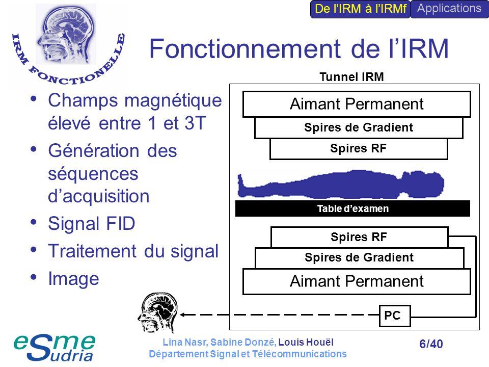 /406 Fonctionnement de lIRM Champs magnétique élevé entre 1 et 3T Génération des séquences dacquisition Signal FID Traitement du signal Image Aimant P