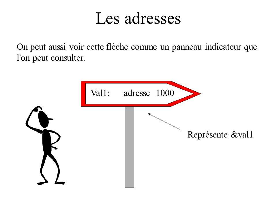 Les adresses On peut aussi voir cette flèche comme un panneau indicateur que l'on peut consulter. Val1: adresse 1000 Représente &val1