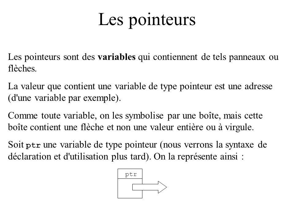 Les pointeurs Les pointeurs sont des variables qui contiennent de tels panneaux ou flèches. La valeur que contient une variable de type pointeur est u