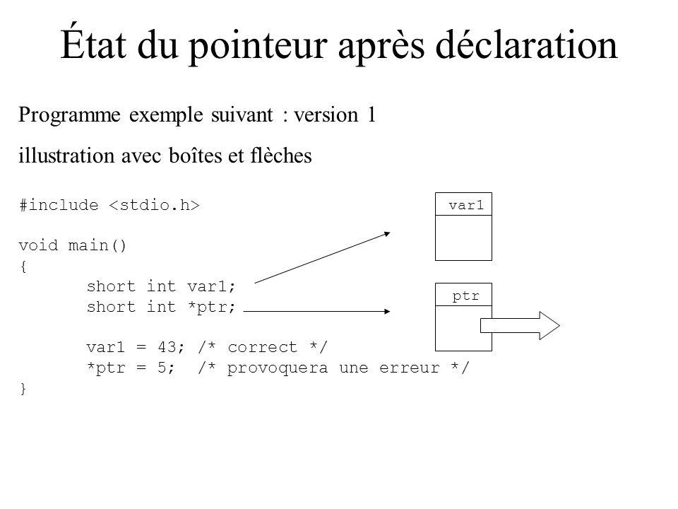 État du pointeur après déclaration Programme exemple suivant : version 1 illustration avec boîtes et flèches #include void main() { short int var1; sh