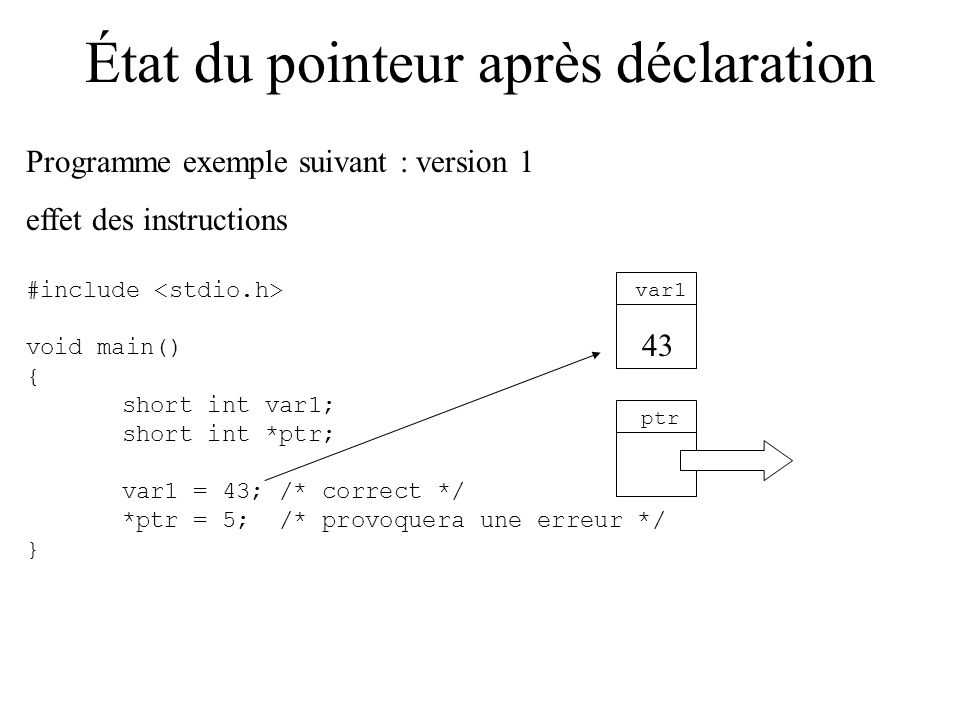 État du pointeur après déclaration Programme exemple suivant : version 1 effet des instructions #include void main() { short int var1; short int *ptr;