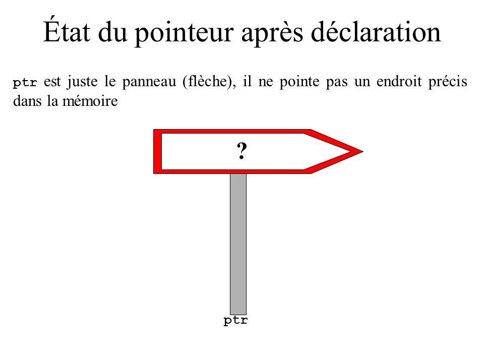 État du pointeur après déclaration ptr est juste le panneau (flèche), il ne pointe pas un endroit précis dans la mémoire ? ptr