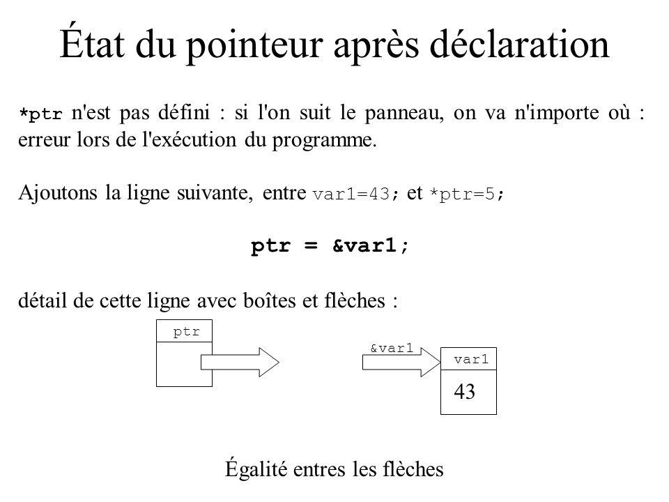 État du pointeur après déclaration *ptr n'est pas défini : si l'on suit le panneau, on va n'importe où : erreur lors de l'exécution du programme. Ajou