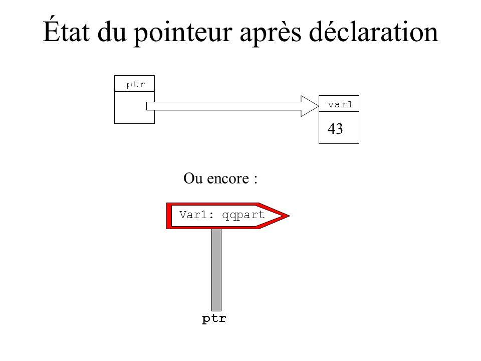 État du pointeur après déclaration ptr var1 Var1: qqpart Ou encore : ptr 43