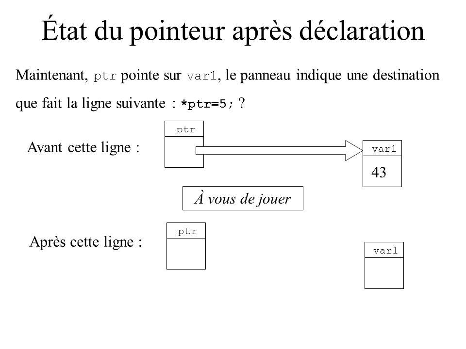 État du pointeur après déclaration ptr var1 43 Maintenant, ptr pointe sur var1, le panneau indique une destination que fait la ligne suivante : *ptr=5