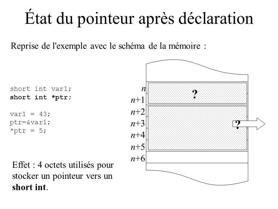 État du pointeur après déclaration Reprise de l'exemple avec le schéma de la mémoire : short int var1; short int *ptr; var1 = 43; ptr=&var1; *ptr = 5;