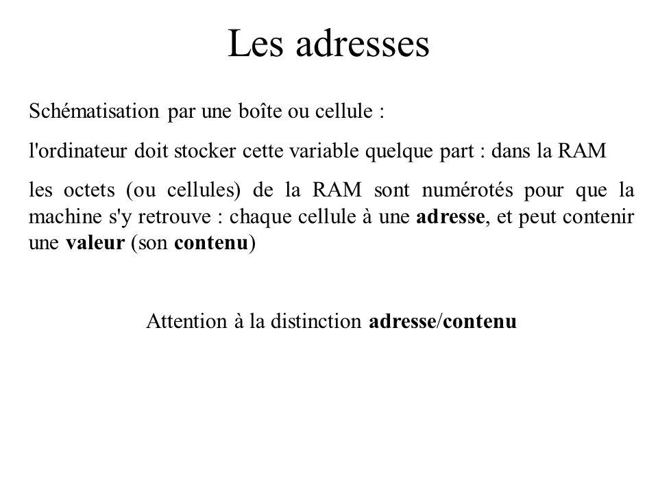 Les adresses Schématisation par une boîte ou cellule : l'ordinateur doit stocker cette variable quelque part : dans la RAM les octets (ou cellules) de