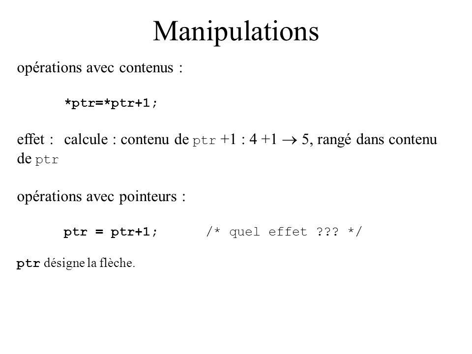 Manipulations opérations avec contenus : *ptr=*ptr+1; effet :calcule : contenu de ptr +1 : 4 +1 5, rangé dans contenu de ptr opérations avec pointeurs