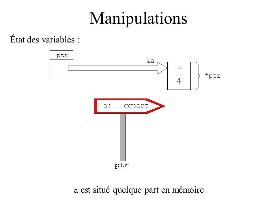 Manipulations État des variables : ptr a 4 a est situé quelque part en mémoire &a *ptr a: qqpart ptr