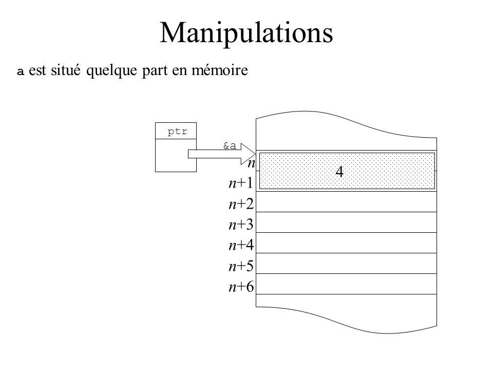 Manipulations a est situé quelque part en mémoire n n+1 n+2 n+3 n+4 n+5 n+6 4 ptr &a