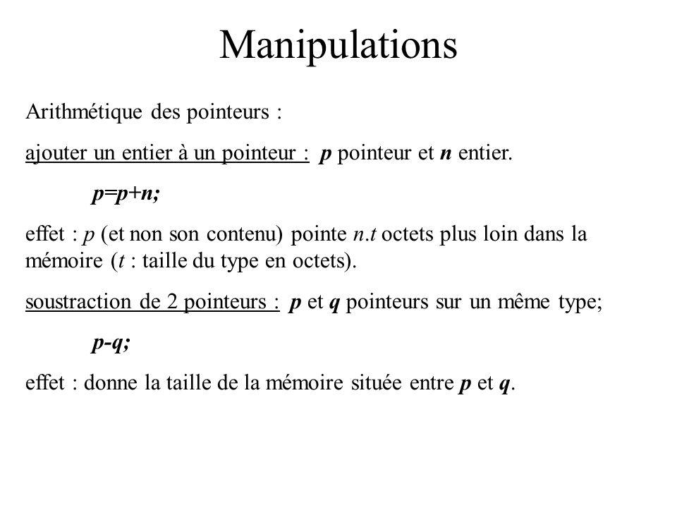 Manipulations Arithmétique des pointeurs : ajouter un entier à un pointeur : p pointeur et n entier. p=p+n; effet : p (et non son contenu) pointe n.t