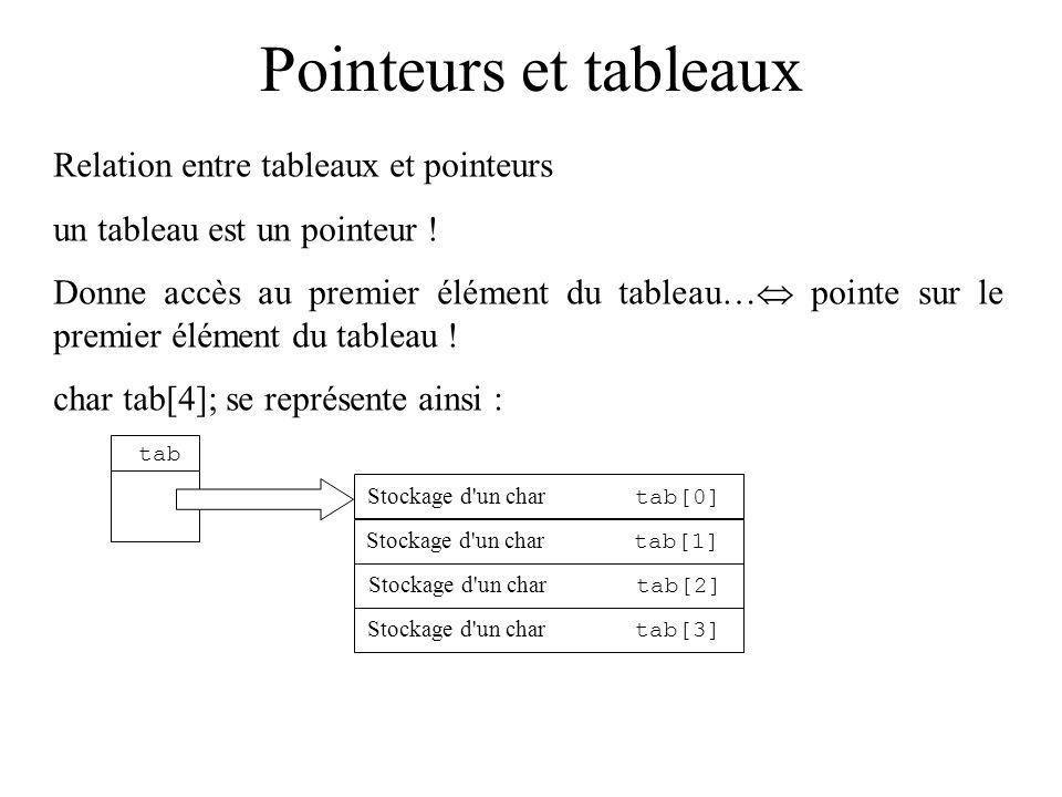 Pointeurs et tableaux Relation entre tableaux et pointeurs un tableau est un pointeur ! Donne accès au premier élément du tableau… pointe sur le premi