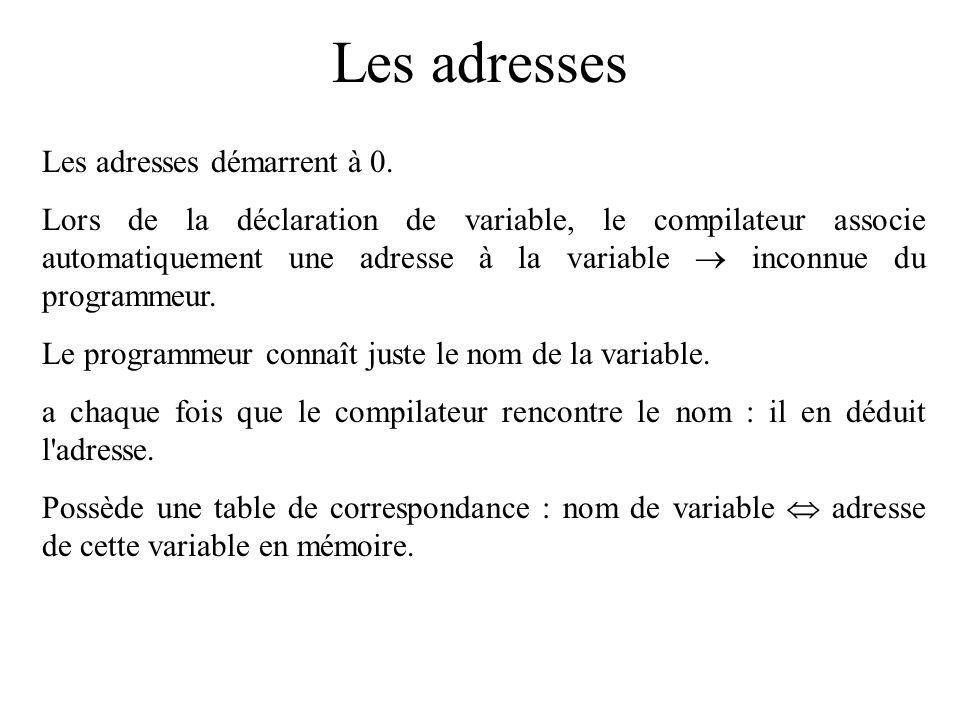 Les adresses Les adresses démarrent à 0. Lors de la déclaration de variable, le compilateur associe automatiquement une adresse à la variable inconnue