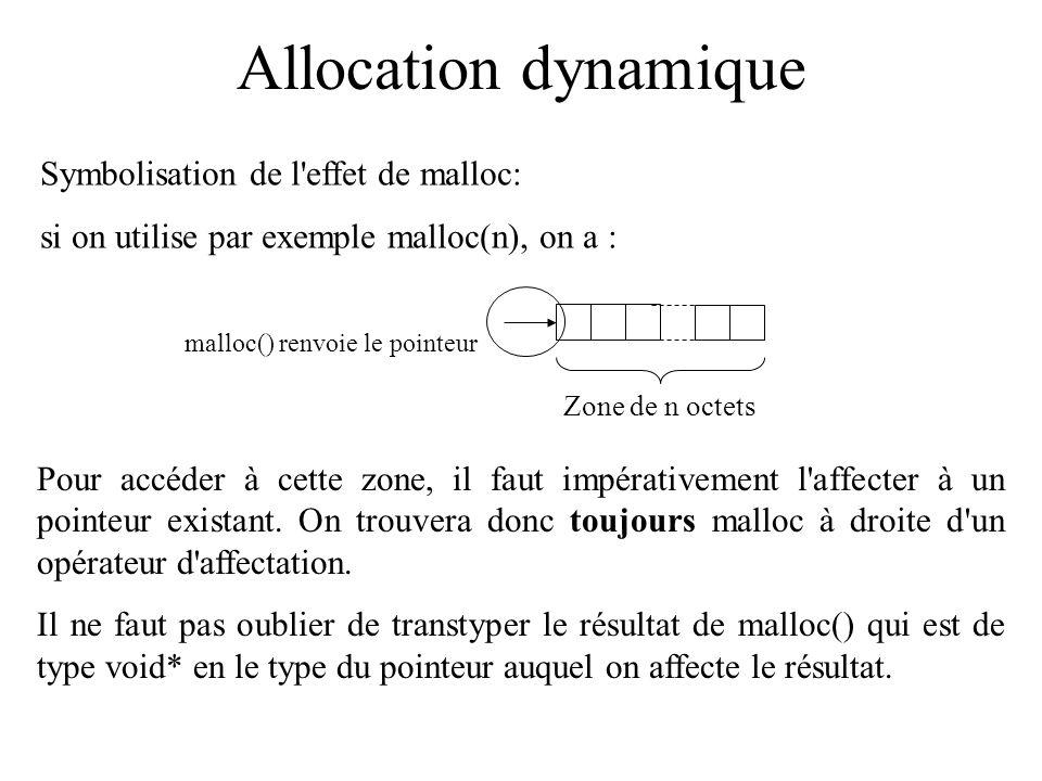 Allocation dynamique Symbolisation de l'effet de malloc: si on utilise par exemple malloc(n), on a : Zone de n octets malloc() renvoie le pointeur Pou