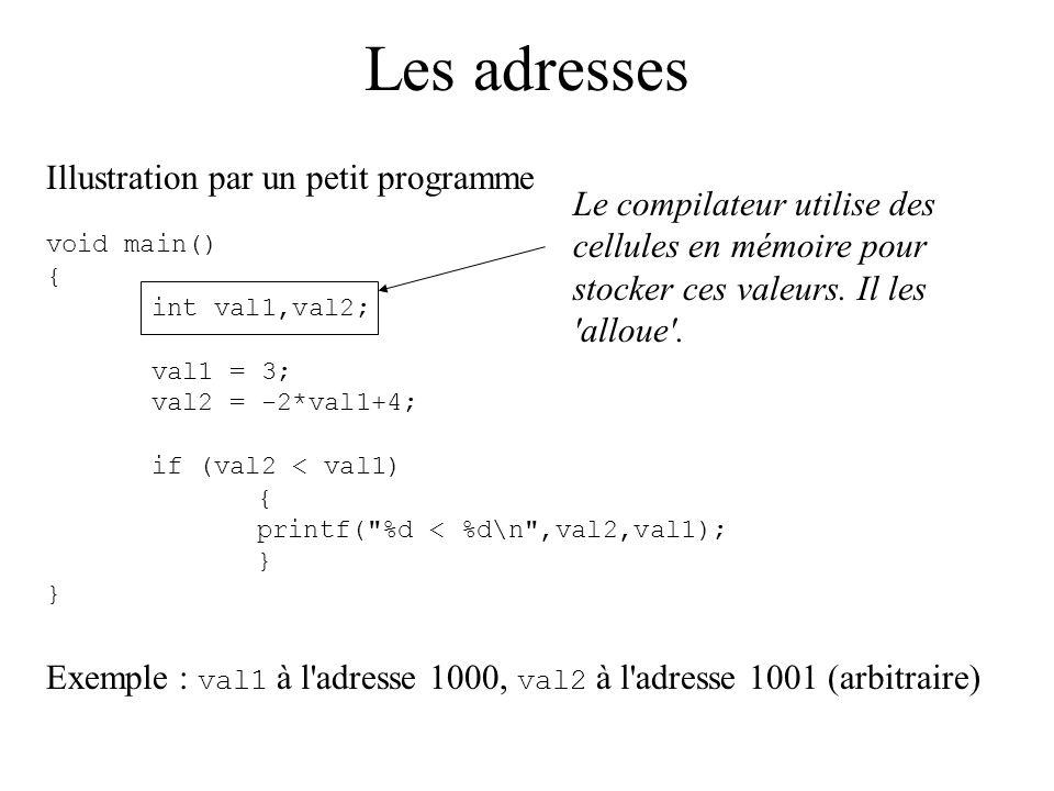 La prise de contenu Raisonnement inverse : on dispose de l opérateur *, qui placé devant un pointeur, permet d accéder à la valeur contenue en mémoire à cette adresse ne pas confondre avec la multiplication, qui a 2 opérandes si ptr est un pointeur, alors *ptr est la valeur contenue en mémoire à l adresse que contient ptr.