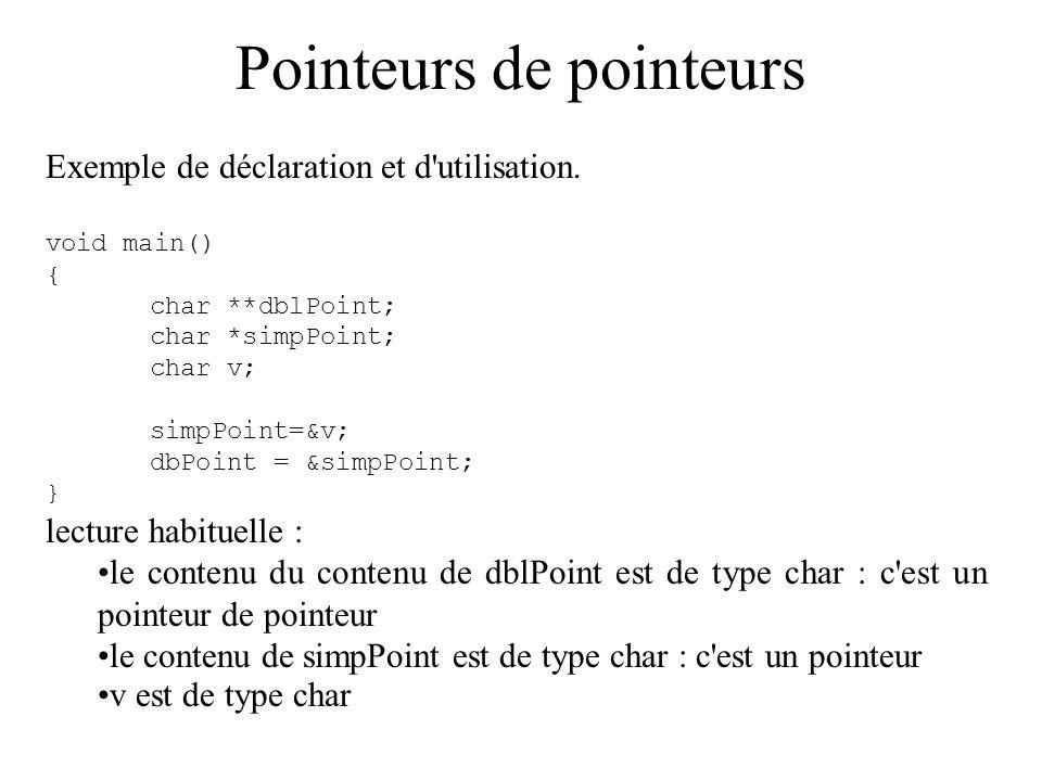 Pointeurs de pointeurs Exemple de déclaration et d'utilisation. void main() { char **dblPoint; char *simpPoint; char v; simpPoint=&v; dbPoint = &simpP