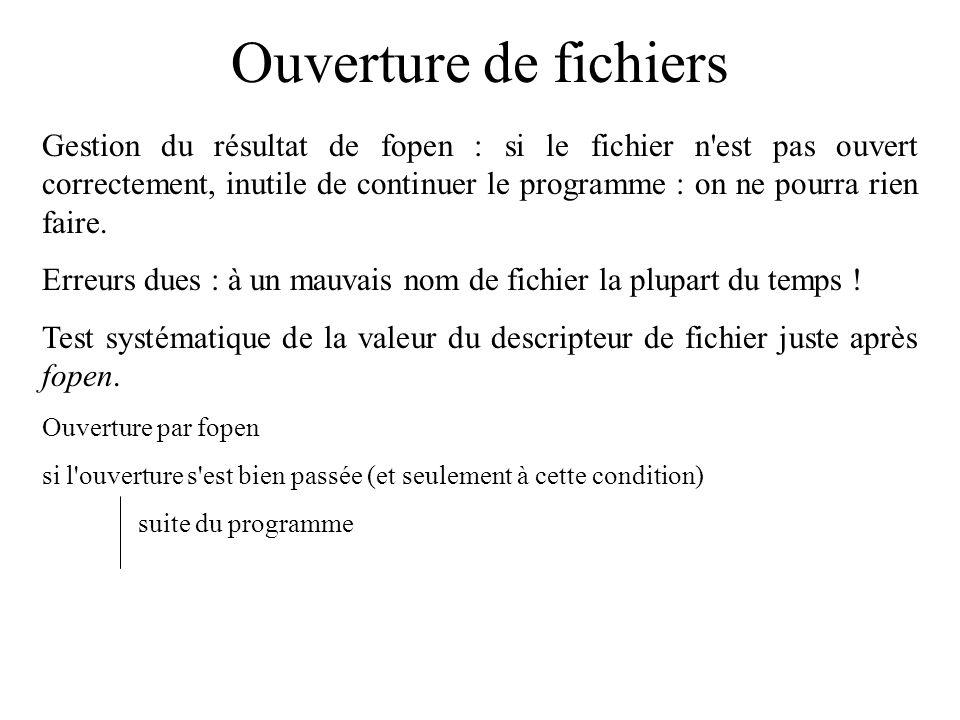 Ouverture de fichiers Gestion du résultat de fopen : si le fichier n'est pas ouvert correctement, inutile de continuer le programme : on ne pourra rie
