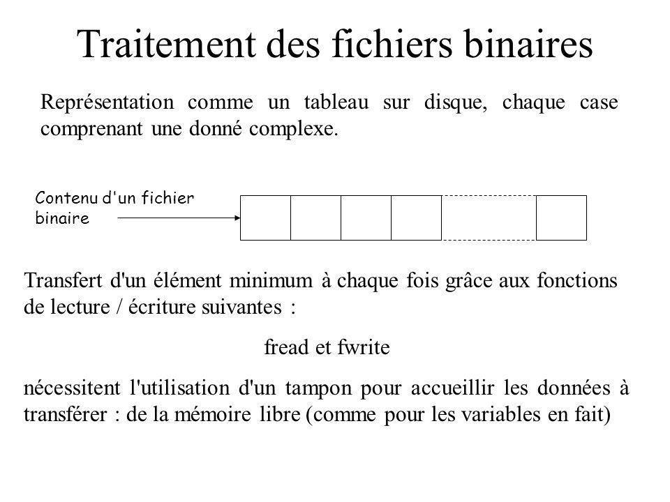 Traitement des fichiers binaires Représentation comme un tableau sur disque, chaque case comprenant une donné complexe. Transfert d'un élément minimum
