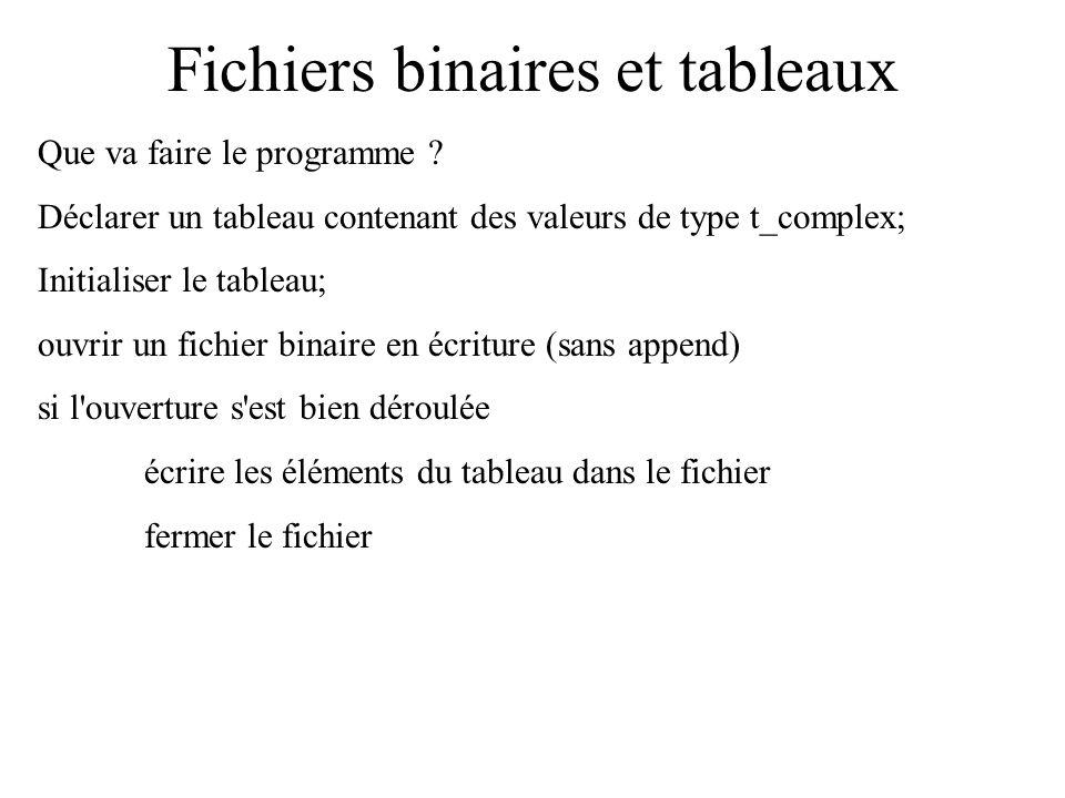 Fichiers binaires et tableaux Que va faire le programme ? Déclarer un tableau contenant des valeurs de type t_complex; Initialiser le tableau; ouvrir