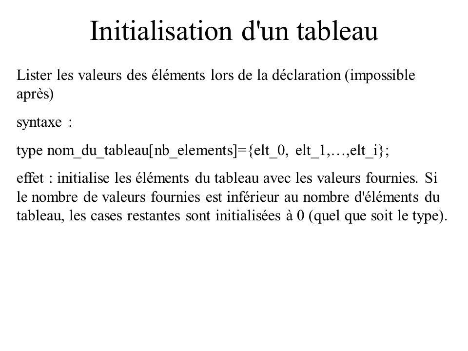 Accès aux éléments Ne pas confondre : tableau lui-même (c est le regroupement ou ensemble de variables) et les éléments du tableau.