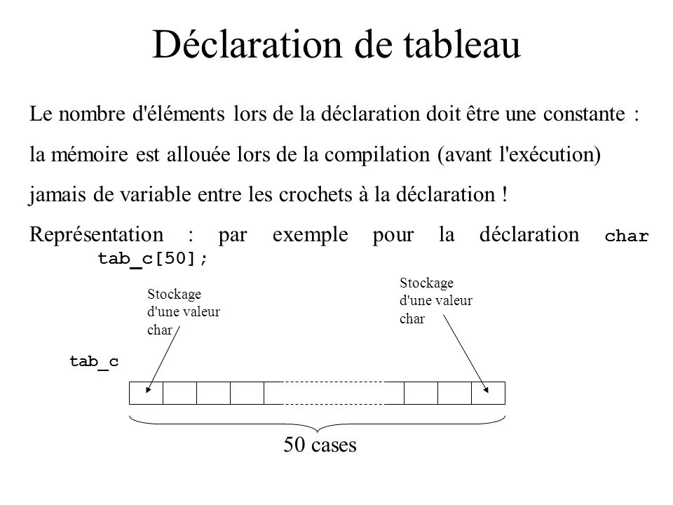 Déclaration de tableau Syntaxe : utiliser des crochets entre lesquels on indique le nombre d éléments (de variables) dans le regroupement après le nom de variable.