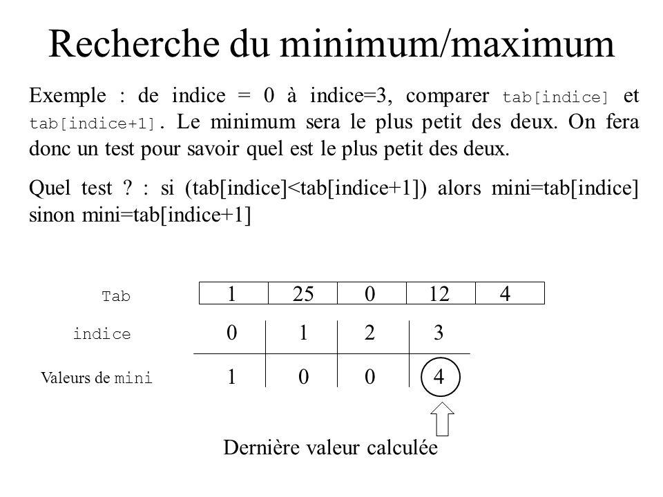 Recherche du minimum/maximum Parcours du tableau du début à la fin : on utilise une boucle (c est presque toujours le cas avec les tableaux).