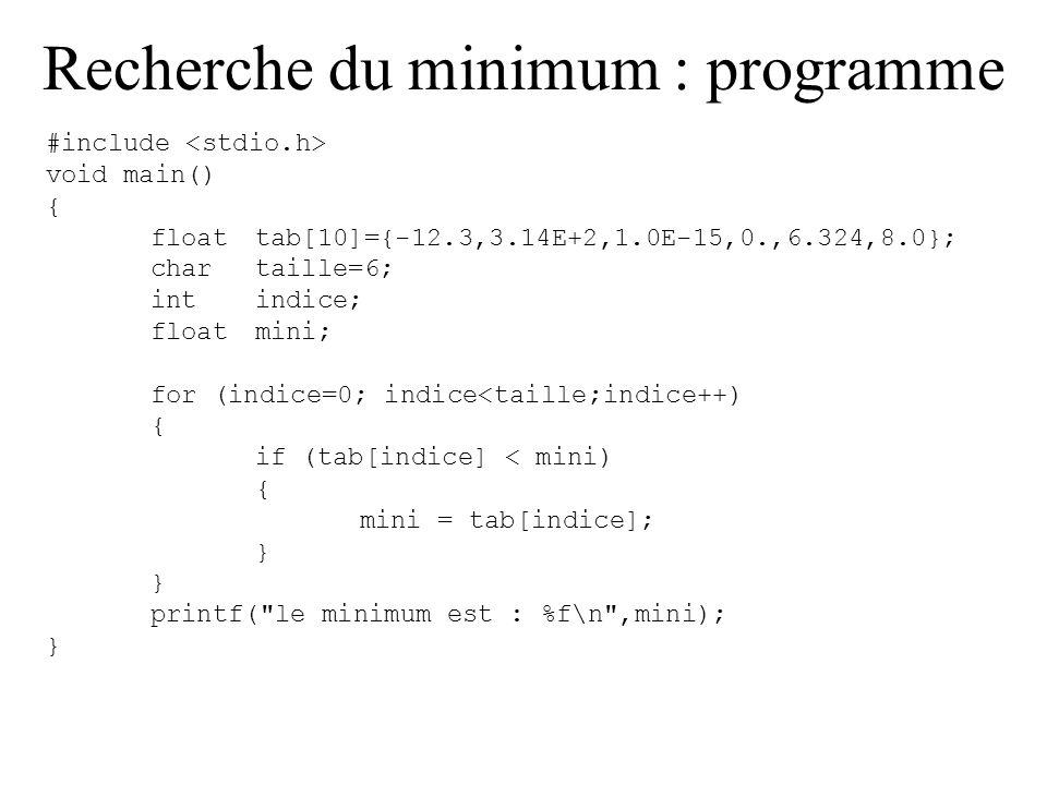 Recherche du minimum/maximum En C : pour le minimum : if (tab[indice] < mini) { mini = tab[indice] } pour le maximum if (tab[indice] > maxi) { maxi = tab[indice] }