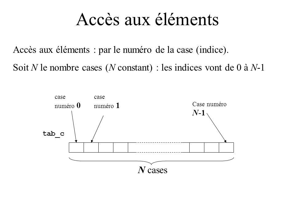 Déclaration de tableau Le nombre d éléments lors de la déclaration doit être une constante : la mémoire est allouée lors de la compilation (avant l exécution) jamais de variable entre les crochets à la déclaration .