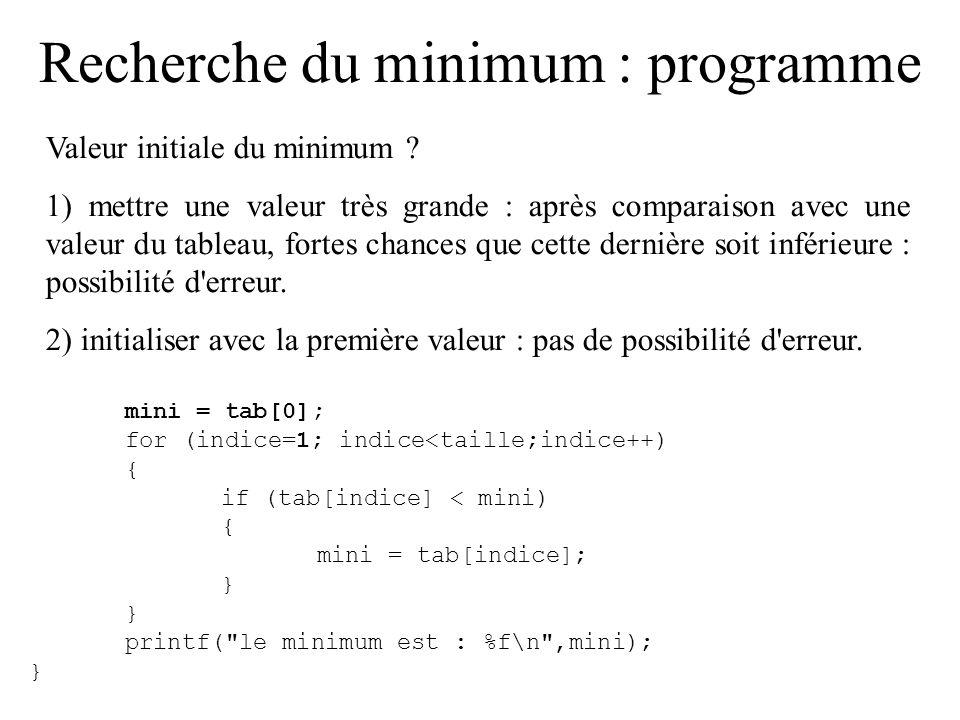 Recherche du minimum : programme #include void main() { floattab[10]={-12.3,3.14E+2,1.0E-15,0.,6.324,8.0}; chartaille=6; intindice; floatmini; for (indice=0; indice<taille;indice++) { if (tab[indice] < mini) { mini = tab[indice]; } printf( le minimum est : %f\n ,mini); }