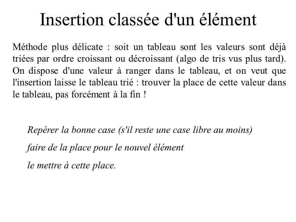 Insertion non classée d un élément Indice de la prochaine case disponible : c est la taille utile.