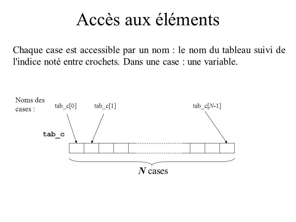 Accès aux éléments Accès aux éléments : par le numéro de la case (indice).