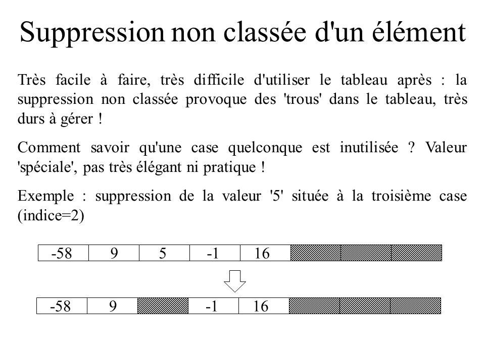 Insertion classée d un élément Libérer une case pour la valeur à insérer : augmenter la taille utile (décalage des éléments).