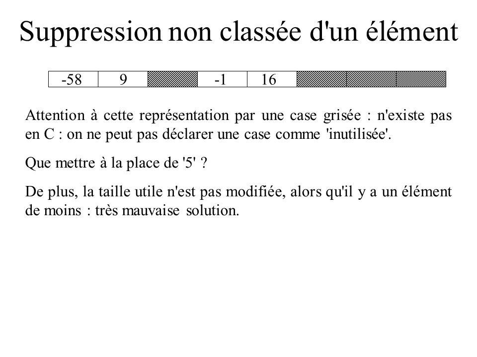 Suppression non classée d un élément Très facile à faire, très difficile d utiliser le tableau après : la suppression non classée provoque des trous dans le tableau, très durs à gérer .