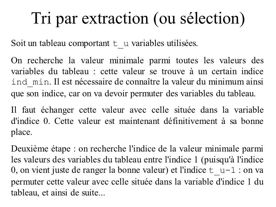 Tri par extraction (ou sélection) Basé sur l observation suivante : lorsque le tableau est trié (par ordre croissant par exemple), on trouve le minimum à la première case, puis la deuxième valeur la plus faible dans la deuxième etc...
