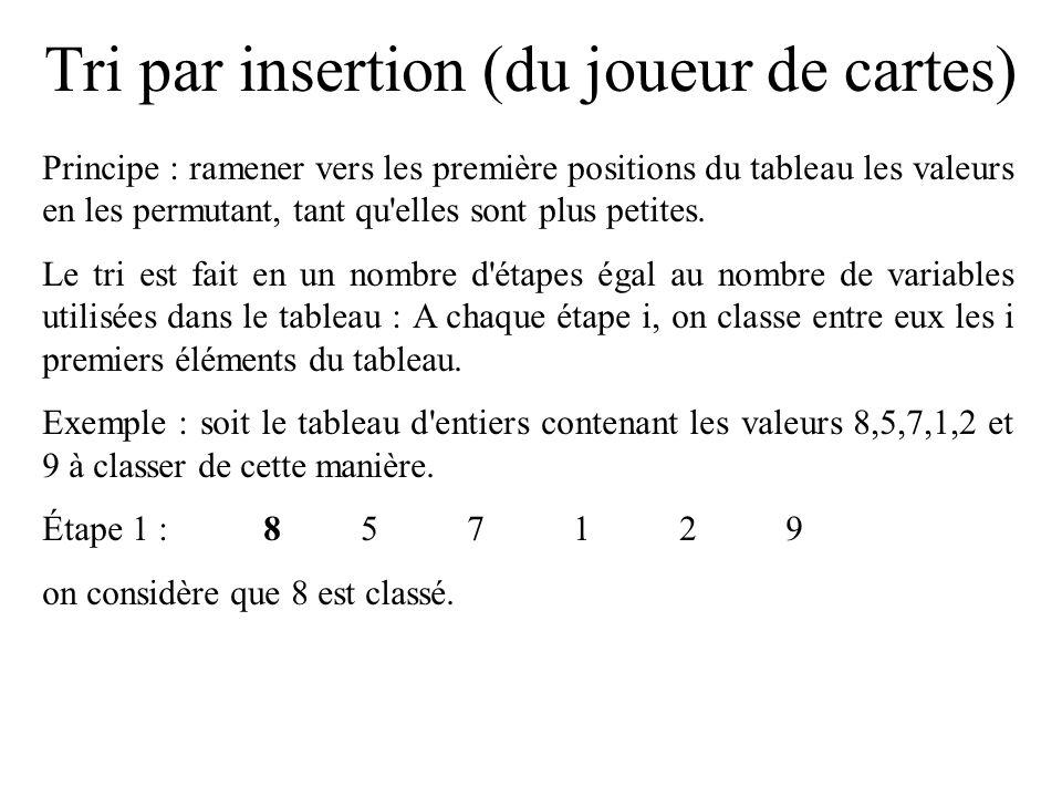 // on passe au tri proprement dit for (i=0; i < t_utile; i++) { ind_min=i;// indice du minimum à rechercher for (j=i+1; j<t_utile;j++)// entre i+1 et t_utile { if (tablo[j]<tablo[ind_min]) { ind_min=j; } // echange temp=tablo[ind_min]; tablo[ind_min]=tablo[i]; tablo[i]=temp; } printf( contenu du tableau : ); for(i=0; i <t_utile; i++) { printf( %d.
