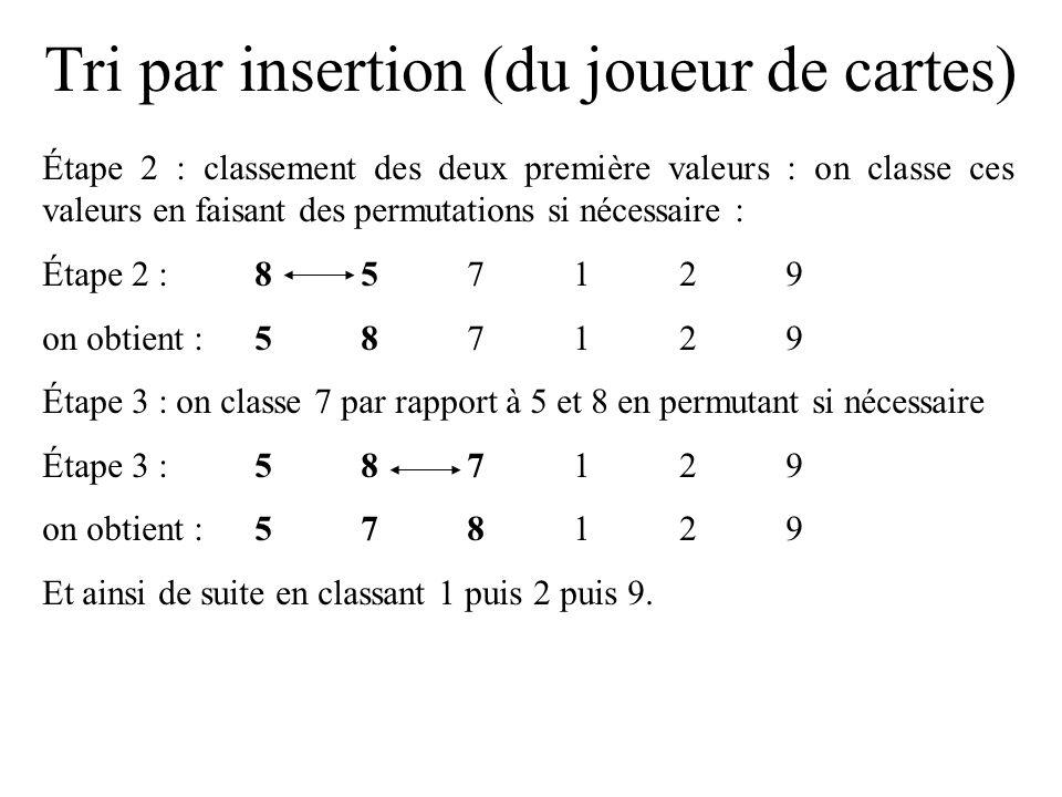 Tri par insertion (du joueur de cartes) Principe : ramener vers les première positions du tableau les valeurs en les permutant, tant qu elles sont plus petites.