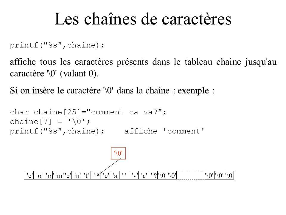 Les chaînes de caractères Sans utiliser de chaînes : comment afficher un message .