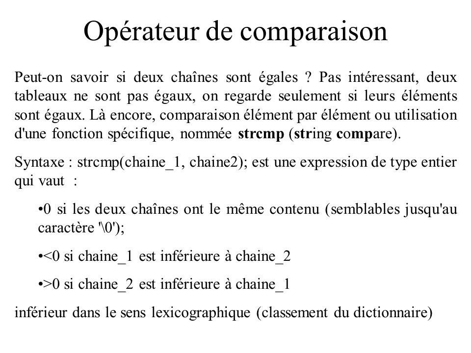 Manipulations : transferts Exemples : #include void main() { char chSource[15]; char chDest[15]; fflush(stdin); gets(chSource); strcpy(chDest,chSource); printf( ce qui a ete recopie :%s\n ,chDest); }