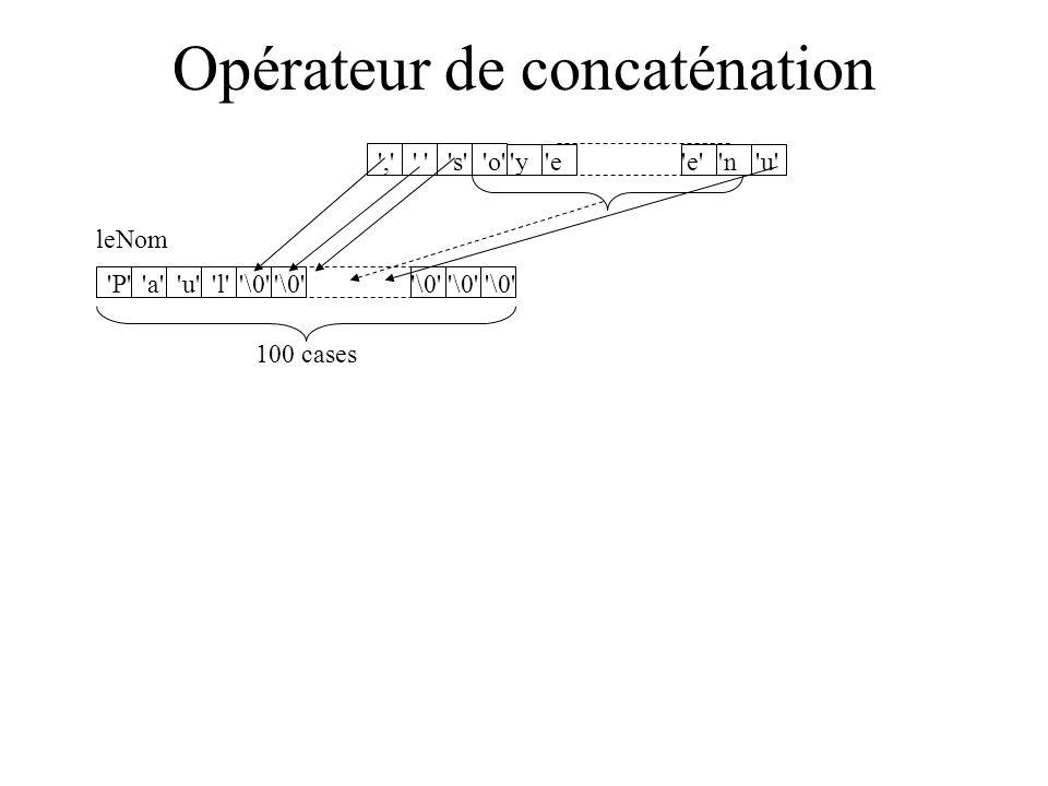 Opérateur de concaténation Exemple : #include void main() { char leNom[100]; printf( entrez votre nom : ); gets(leNom); /* exemple: Paul */ strcat(leNom, , soyez le bienvenu ); printf( %s ,leNom); } P a u l \0 leNom , s o y e e n u 100 cases