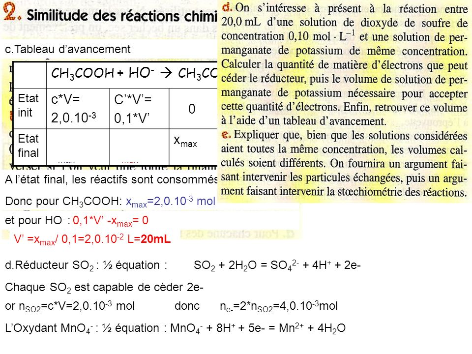 d.Réducteur SO 2 : ½ équation : SO 2 + 2H 2 O = SO 4 2- + 4H + + 2e- Chaque SO 2 est capable de céder 2e- or n SO2 =c*V=2,0.10 -3 mol donc n e-cedé =2*n SO2 =4,0.10 -3 mol LOxydant MnO 4 - : ½ équation : MnO 4 - + 8H + + 5e- = Mn 2+ + 4H 2 O Chaque MnO 4 - est capable de capter 5e- or n MnO4- =c*V=0,1*V mol donc n e-capté =5*n MnO4- =0,5*V Le nombre de- cédé doit correspondre au nombre de- capté Doù 0,5*V=4,0.10 -3 alors V=4,0.10 -3 /0,5=8,0.10 -3 L= 8 mL 5SO 2 + 2MnO 4 - + 2H 2 O 5 SO 4 2- + 2Mn 2+ + 4H + Et init 2,0.10 -3 0,1*V Solvant 0 0 0 Et final 2,0.10 -3 - 5x max =0 0,1*V - 2x max =0 5x max 2x max 4x max e.Tableau davancement