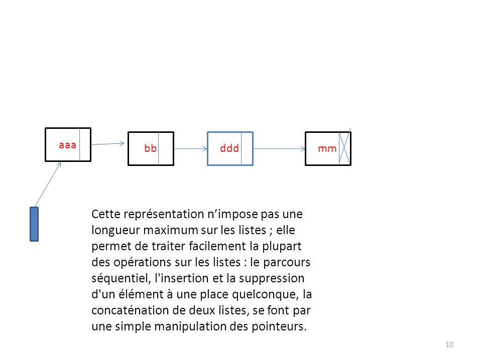 aaaaa bbdddmm Cette représentation nimpose pas une longueur maximum sur les listes ; elle permet de traiter facilement la plupart des opérations sur l