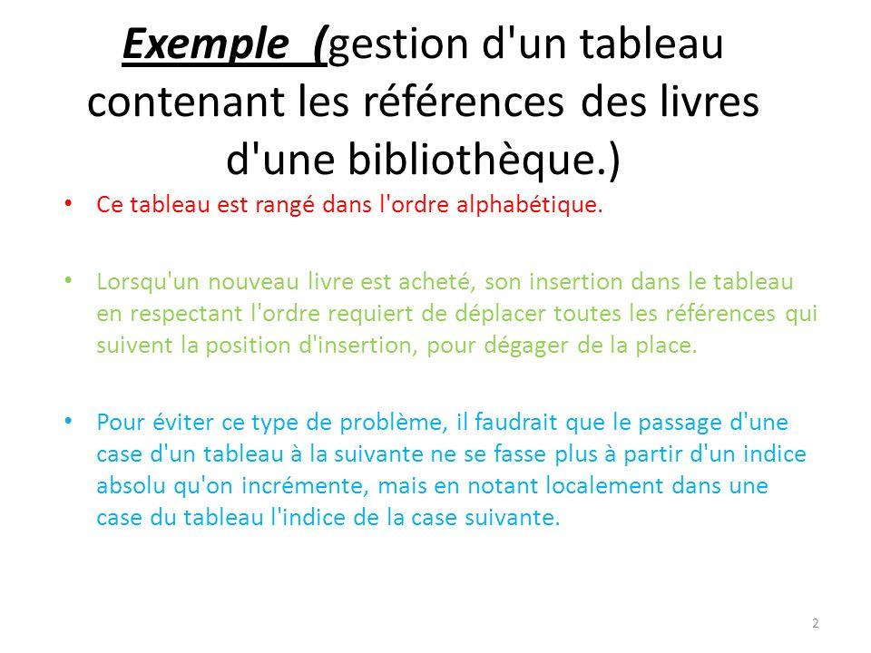 Exemple (gestion d'un tableau contenant les références des livres d'une bibliothèque.) Ce tableau est rangé dans l'ordre alphabétique. Lorsqu'un nouve