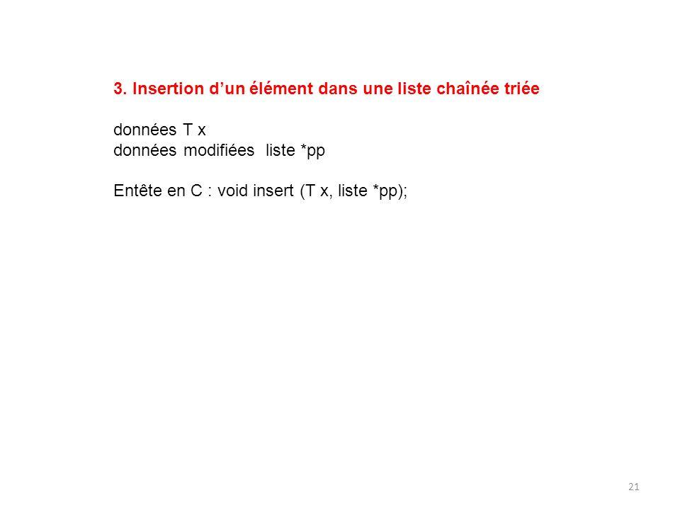 3. Insertion dun élément dans une liste chaînée triée données T x données modifiées liste *pp Entête en C : void insert (T x, liste *pp); 21